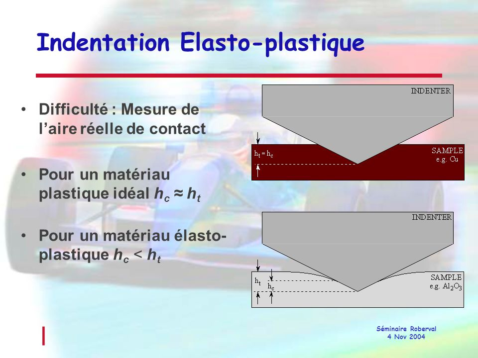 Indentation Elasto-plastique