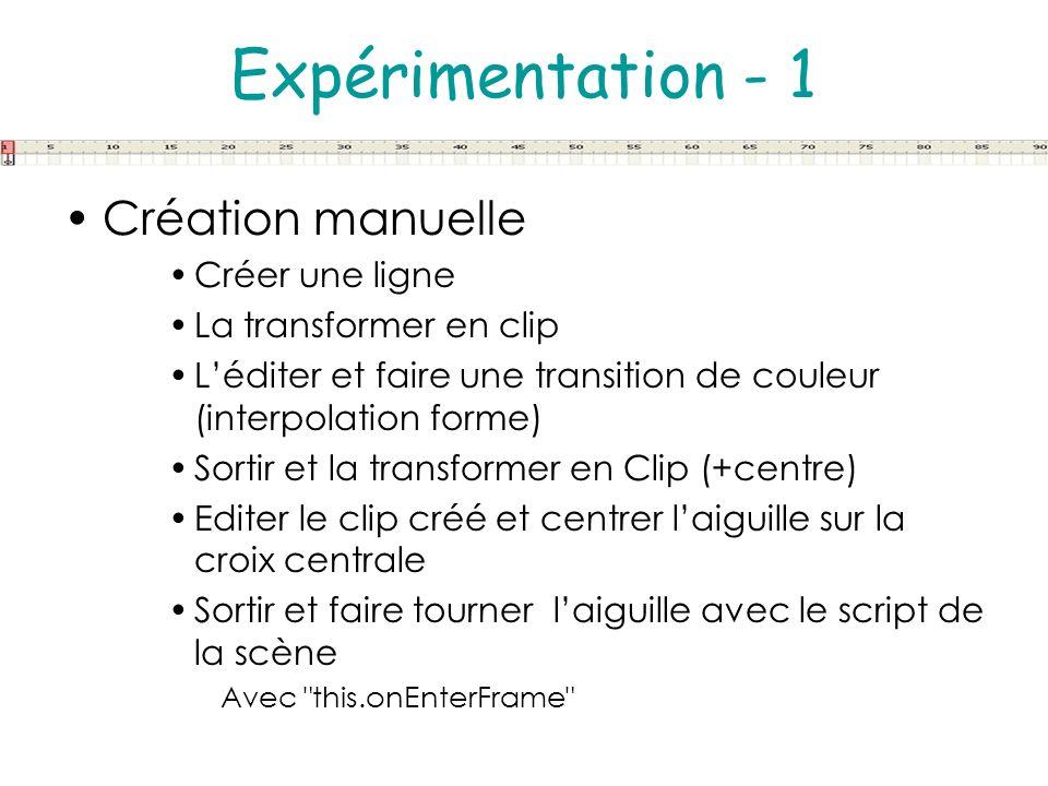 Expérimentation - 1 Création manuelle Créer une ligne