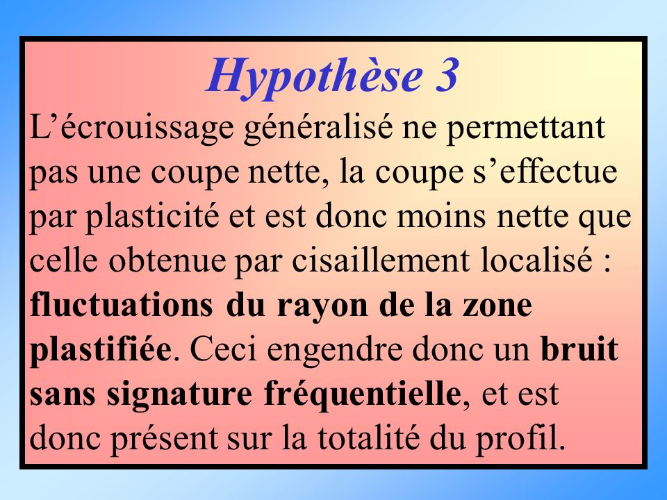 Hypothèse 3