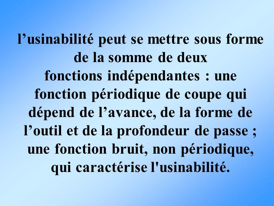 l'usinabilité peut se mettre sous forme de la somme de deux fonctions indépendantes : une fonction périodique de coupe qui dépend de l'avance, de la forme de l'outil et de la profondeur de passe ; une fonction bruit, non périodique, qui caractérise l usinabilité.