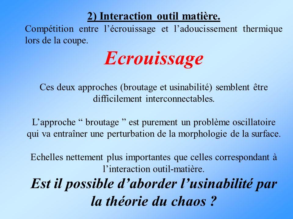 2) Interaction outil matière.