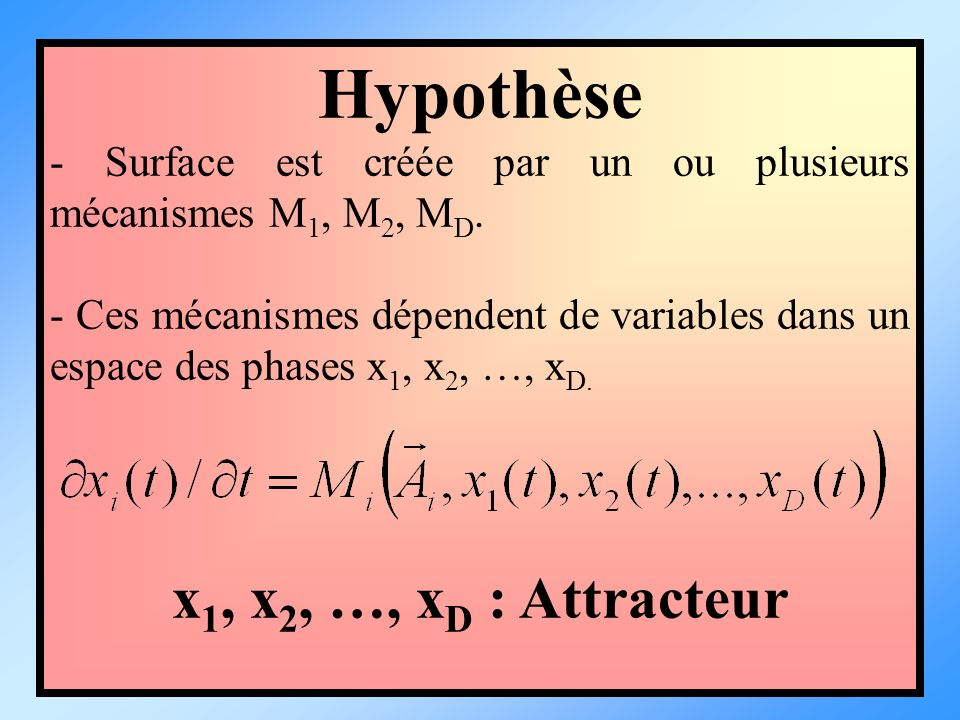 Hypothèse x1, x2, …, xD : Attracteur