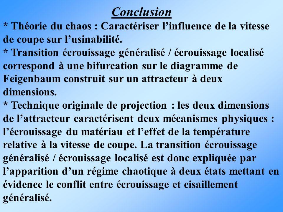 Conclusion * Théorie du chaos : Caractériser l'influence de la vitesse de coupe sur l'usinabilité.