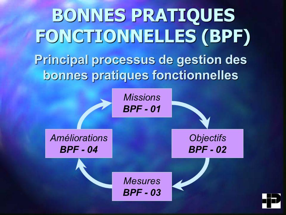 BONNES PRATIQUES FONCTIONNELLES (BPF)