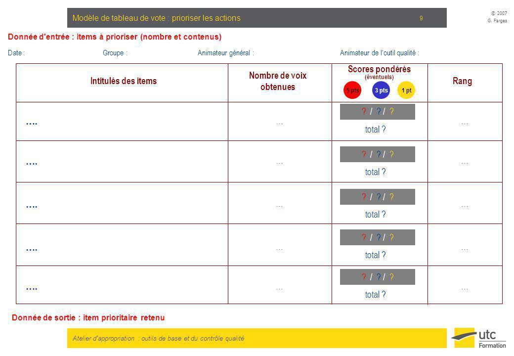 Modèle de tableau de vote : prioriser les actions