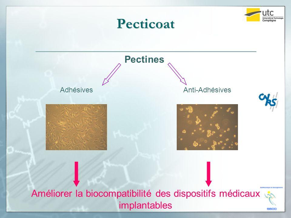 Améliorer la biocompatibilité des dispositifs médicaux implantables