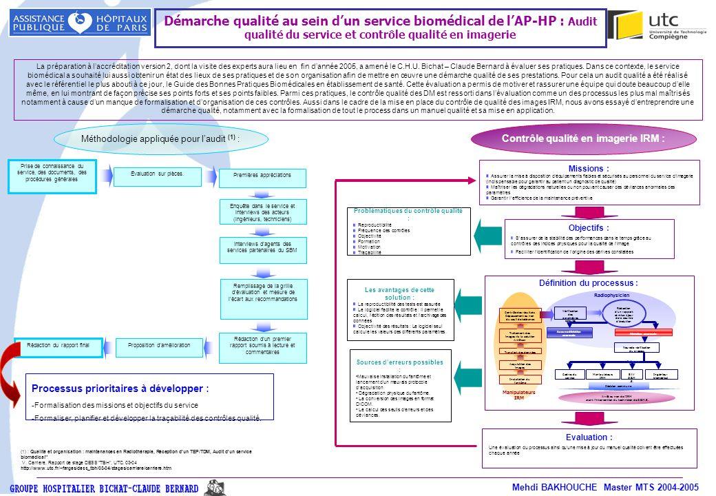 Démarche qualité au sein d'un service biomédical de l'AP-HP : Audit qualité du service et contrôle qualité en imagerie
