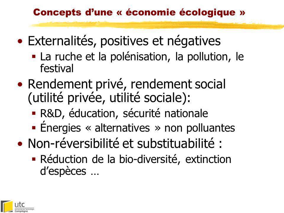 Concepts d'une « économie écologique »