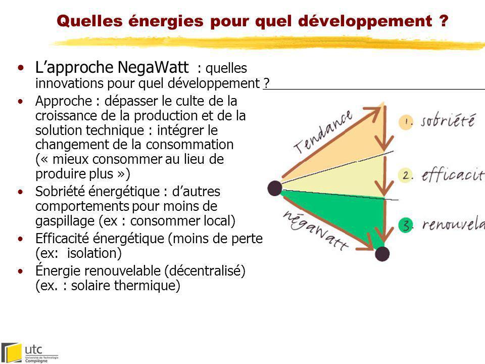 Quelles énergies pour quel développement