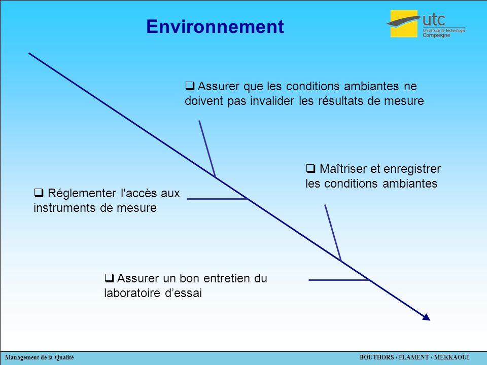 Environnement Assurer que les conditions ambiantes ne doivent pas invalider les résultats de mesure.