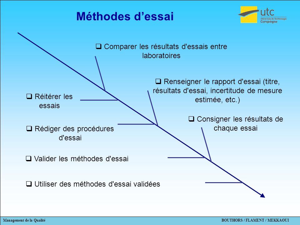 Méthodes d'essai Comparer les résultats d essais entre laboratoires