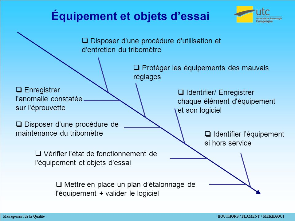 Équipement et objets d'essai