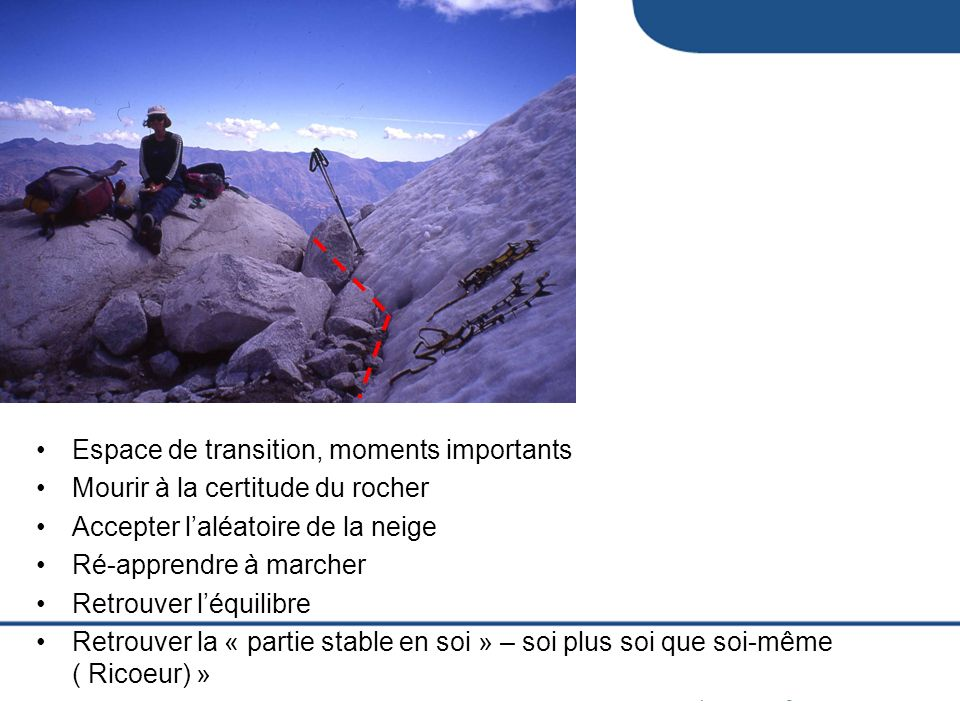 Espace de transition, moments importants