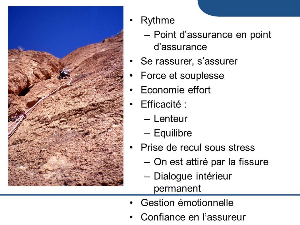 Rythme Point d'assurance en point d'assurance. Se rassurer, s'assurer. Force et souplesse. Economie effort.