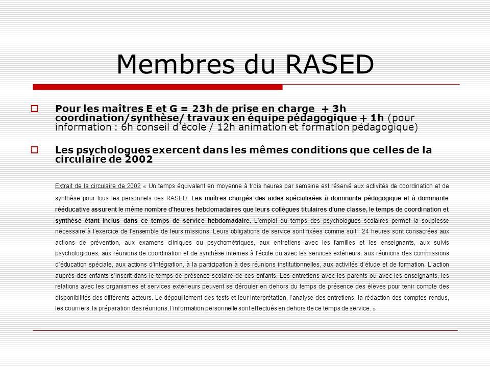 Membres du RASED