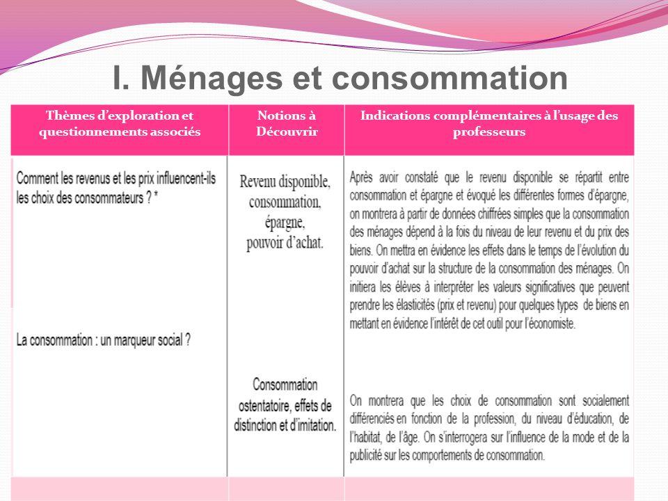 I. Ménages et consommation