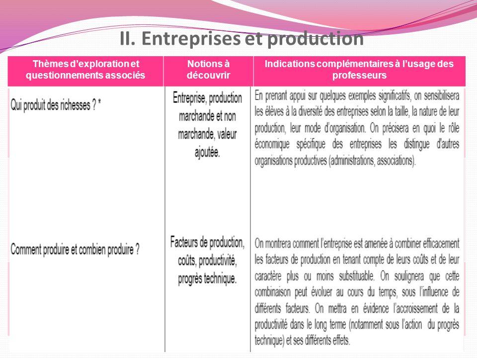 II. Entreprises et production