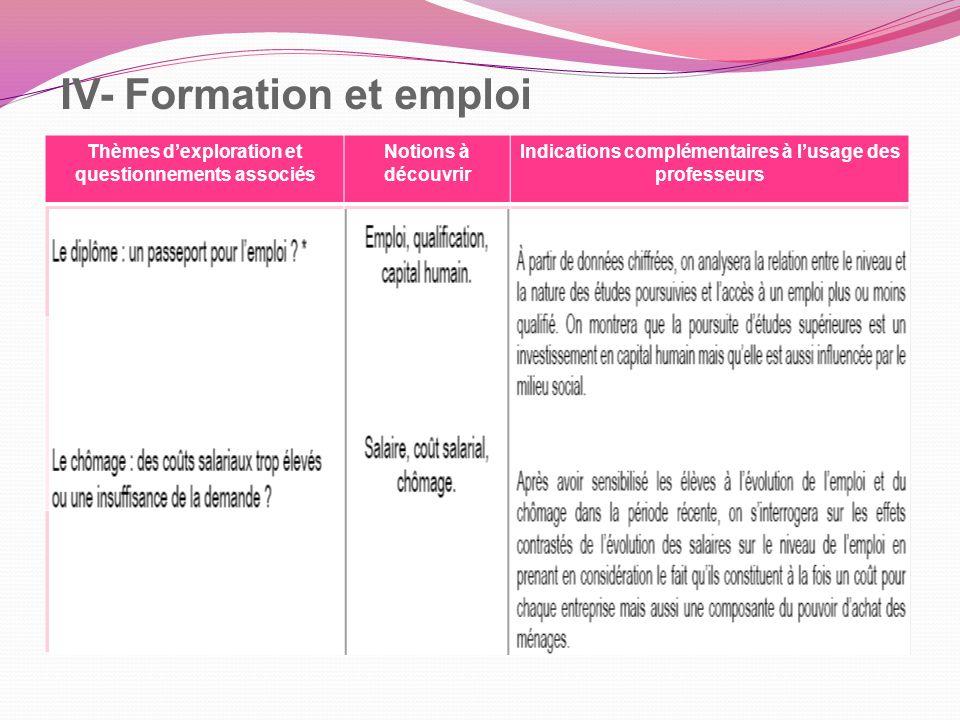 IV- Formation et emploi