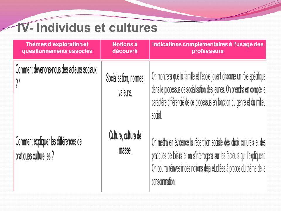 IV- Individus et cultures