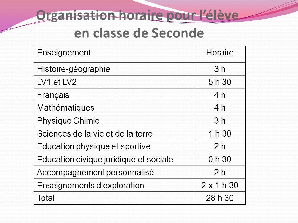 Organisation horaire pour l'élève en classe de Seconde