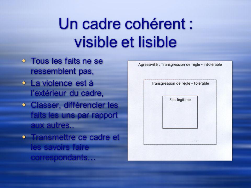 Un cadre cohérent : visible et lisible