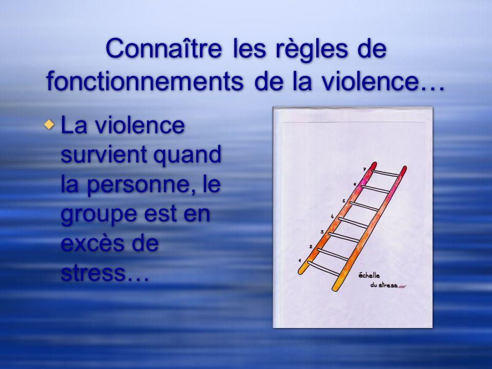 Connaître les règles de fonctionnements de la violence…