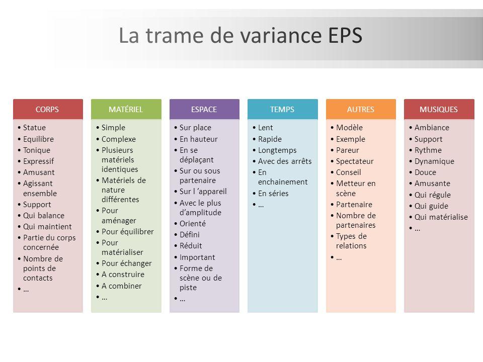 La trame de variance EPS