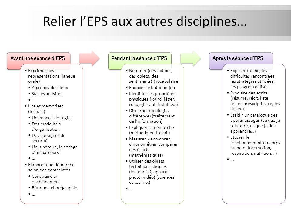 Relier l'EPS aux autres disciplines…