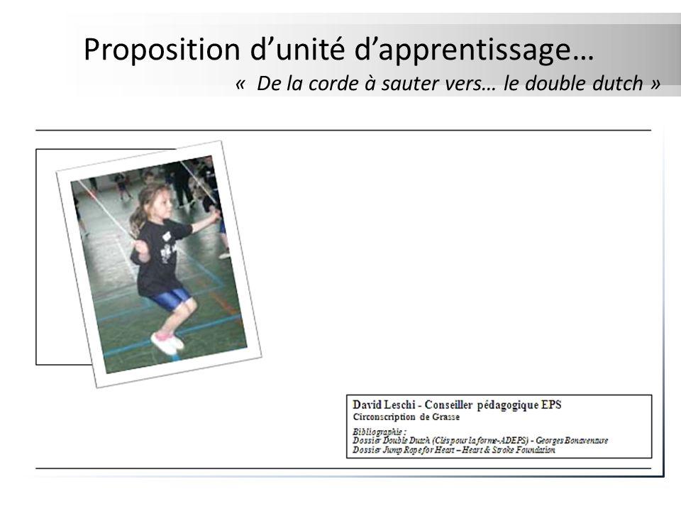 Proposition d'unité d'apprentissage…
