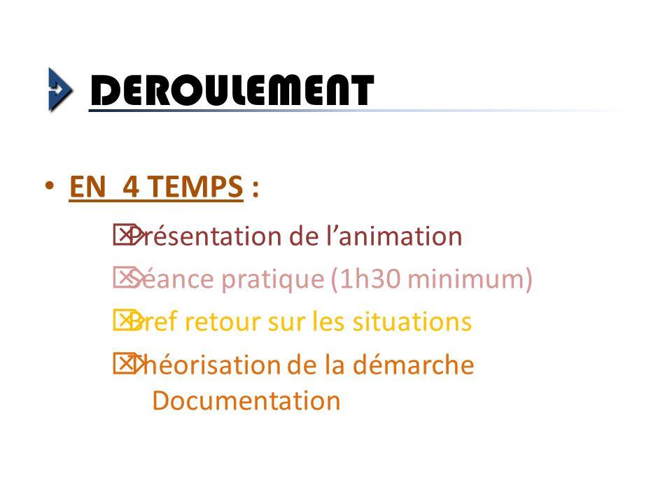  DEROULEMENT EN 4 TEMPS : Présentation de l'animation