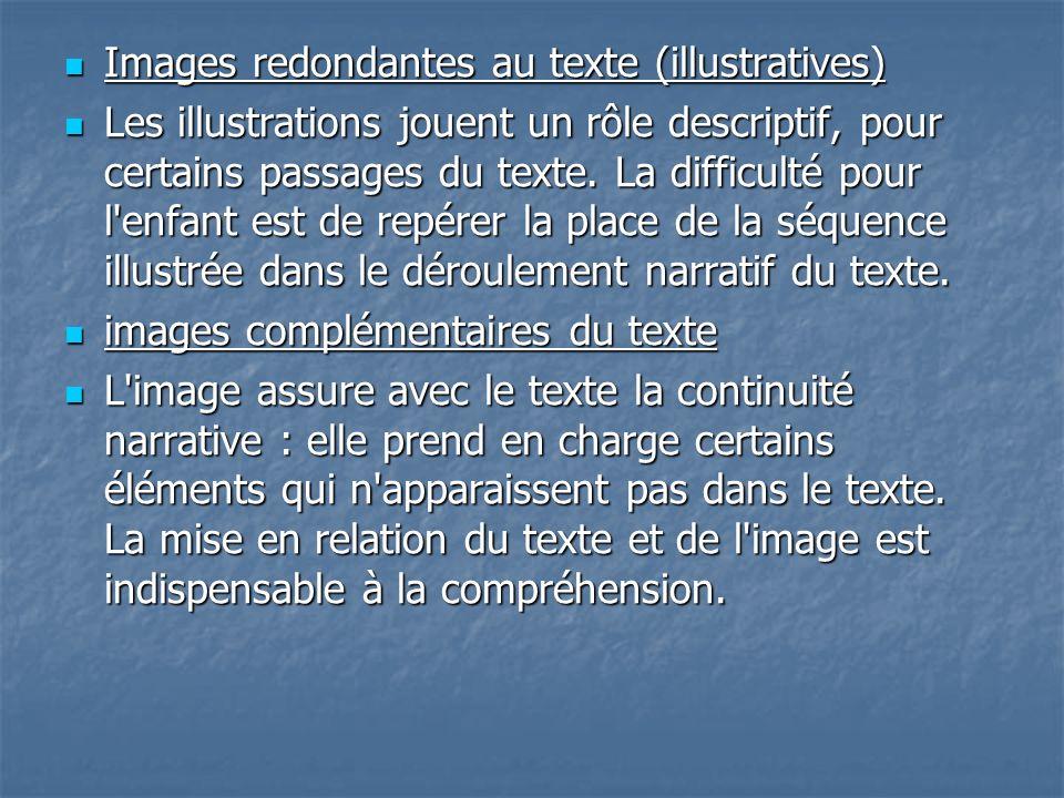 Images redondantes au texte (illustratives)