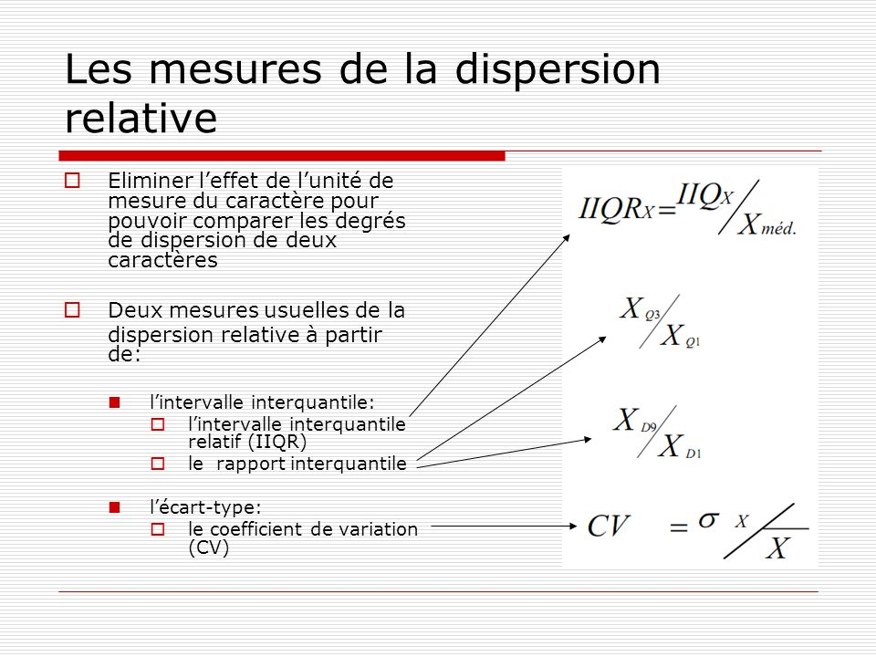 Les mesures de la dispersion relative