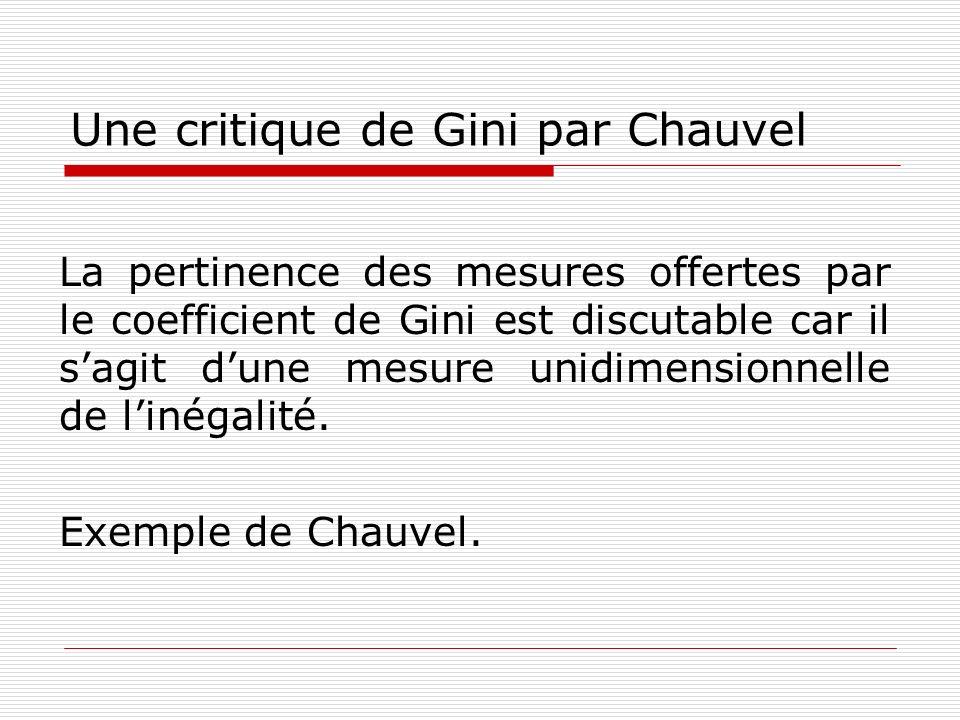Une critique de Gini par Chauvel