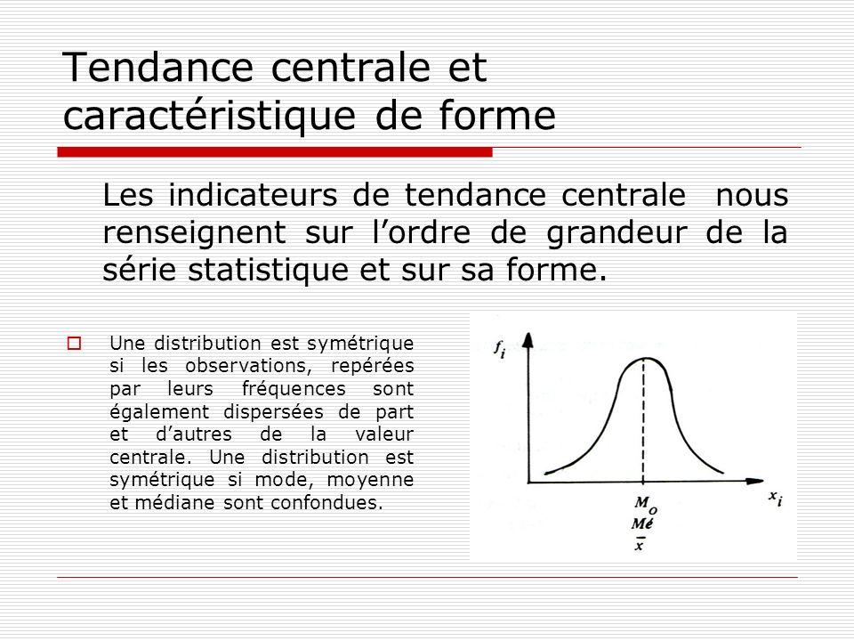 Tendance centrale et caractéristique de forme