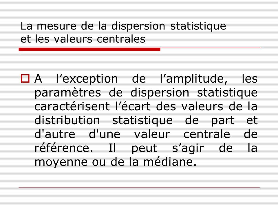 La mesure de la dispersion statistique et les valeurs centrales