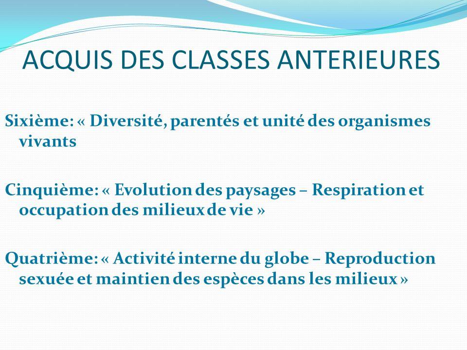 ACQUIS DES CLASSES ANTERIEURES