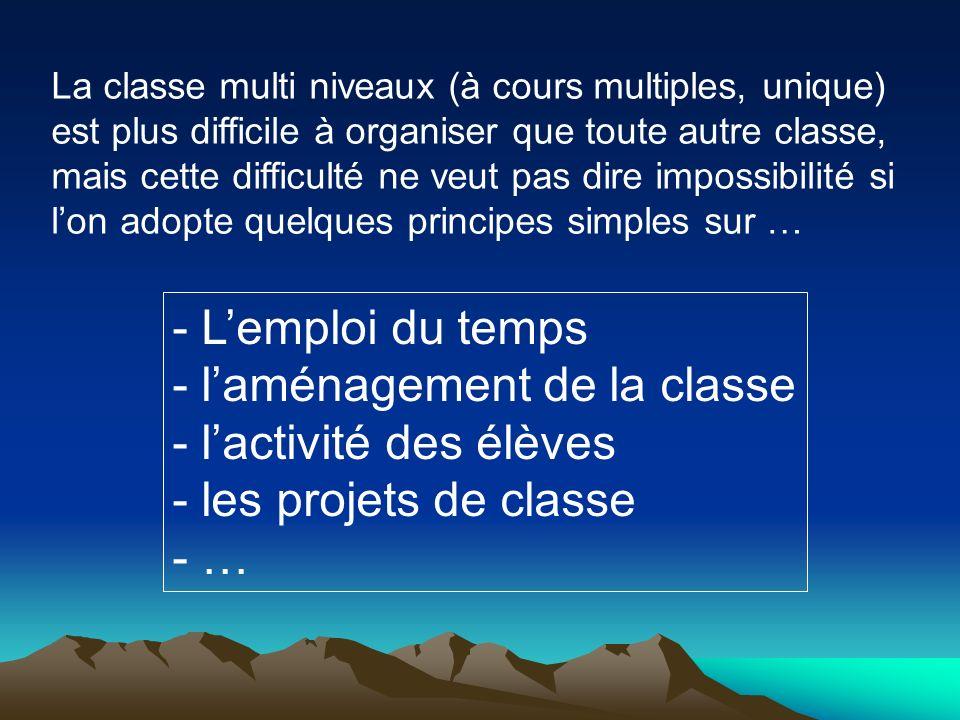 l'aménagement de la classe l'activité des élèves les projets de classe