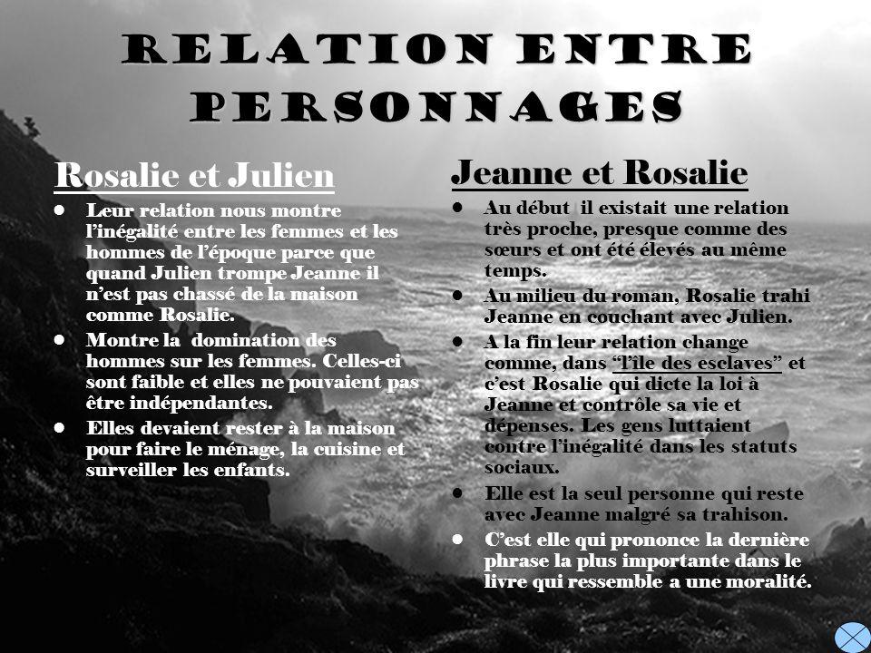 Relation entre personnages