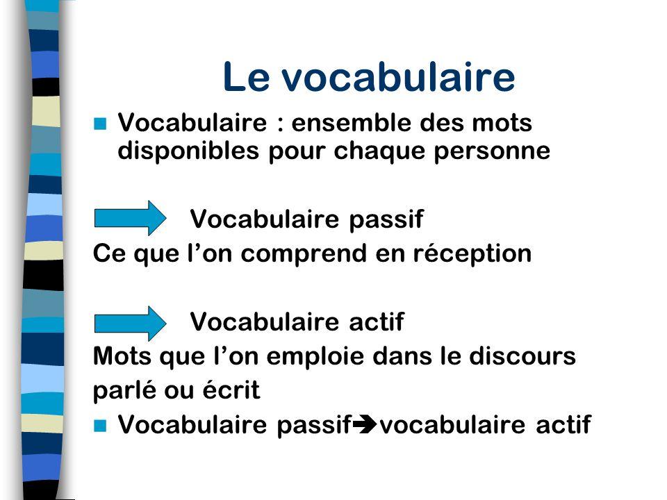 Le vocabulaire Vocabulaire : ensemble des mots disponibles pour chaque personne. Vocabulaire passif.