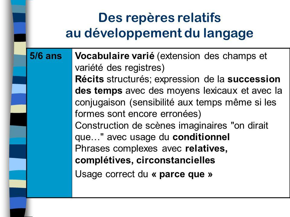 Des repères relatifs au développement du langage