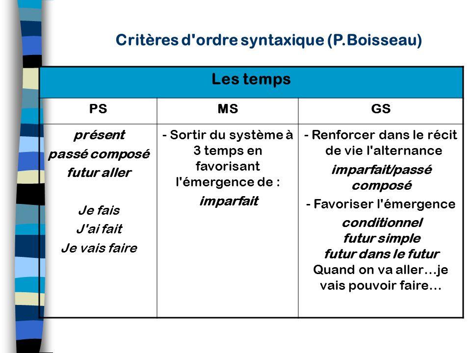 Critères d ordre syntaxique (P.Boisseau) imparfait/passé composé