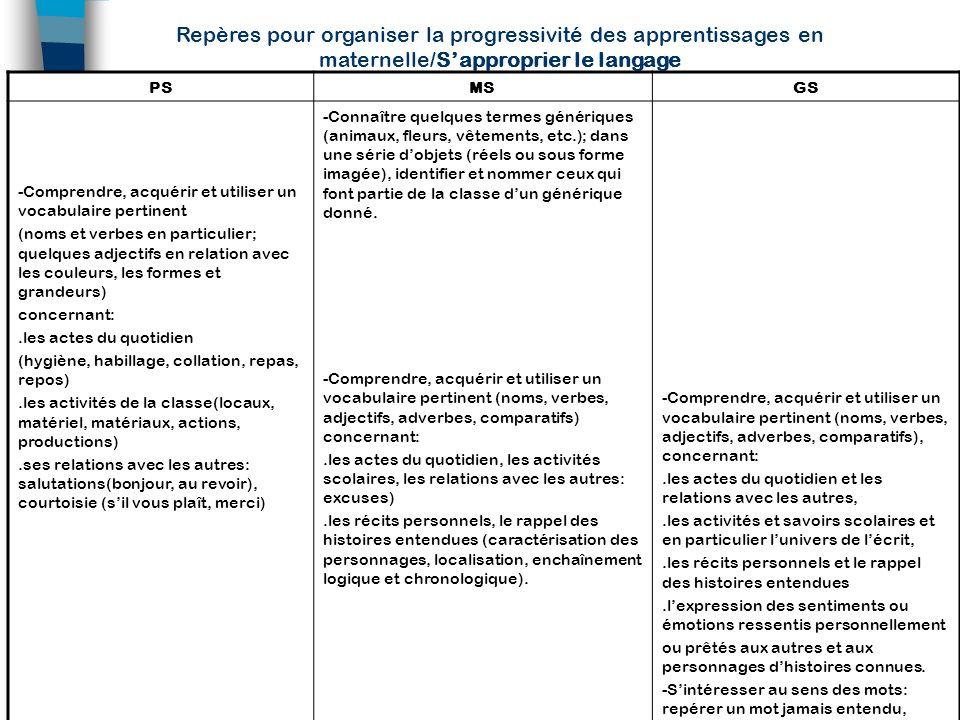 Repères pour organiser la progressivité des apprentissages en maternelle/S'approprier le langage