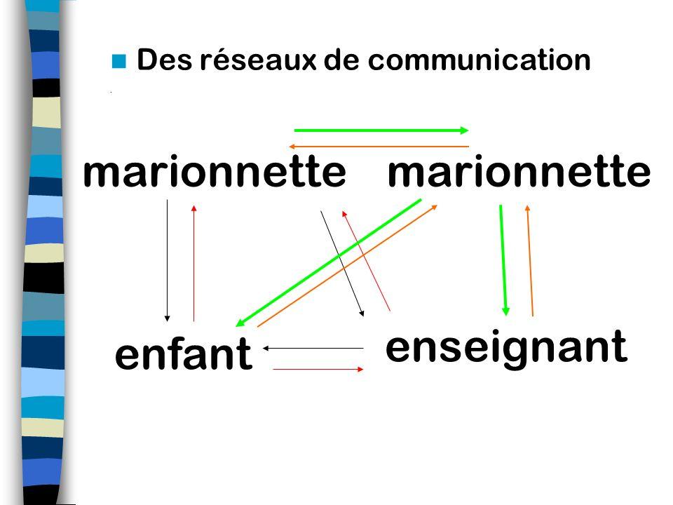 Des réseaux de communication