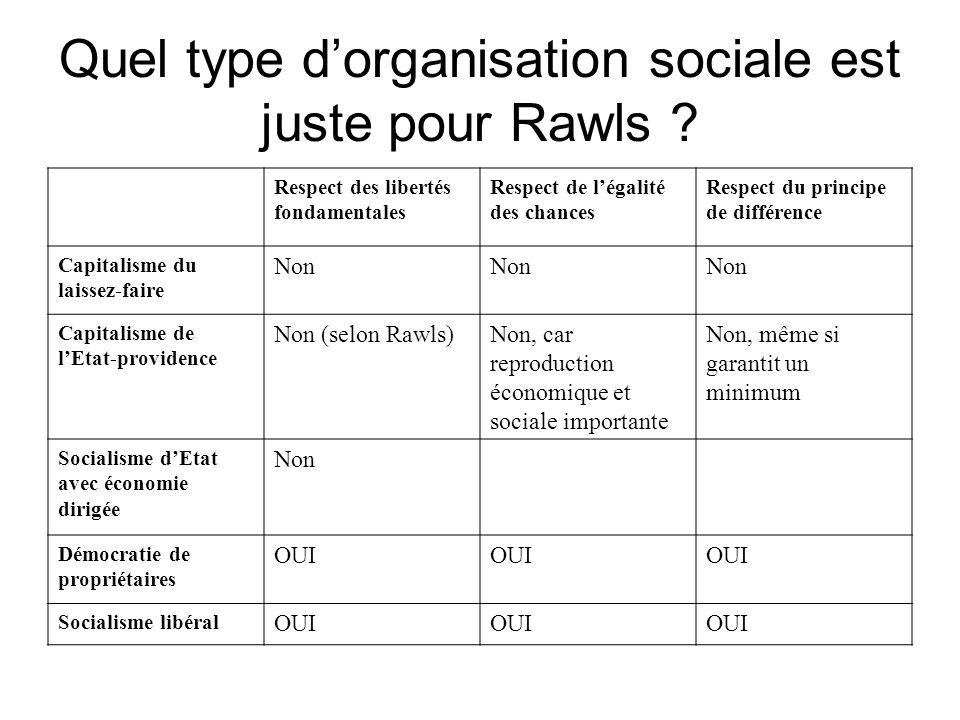 Quel type d'organisation sociale est juste pour Rawls