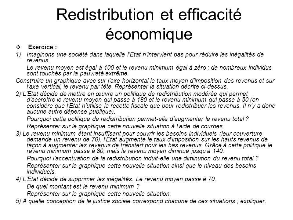 Redistribution et efficacité économique