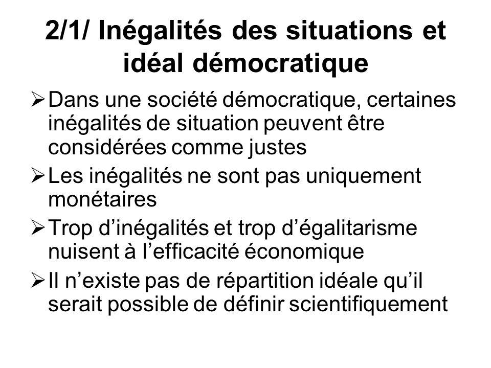 2/1/ Inégalités des situations et idéal démocratique