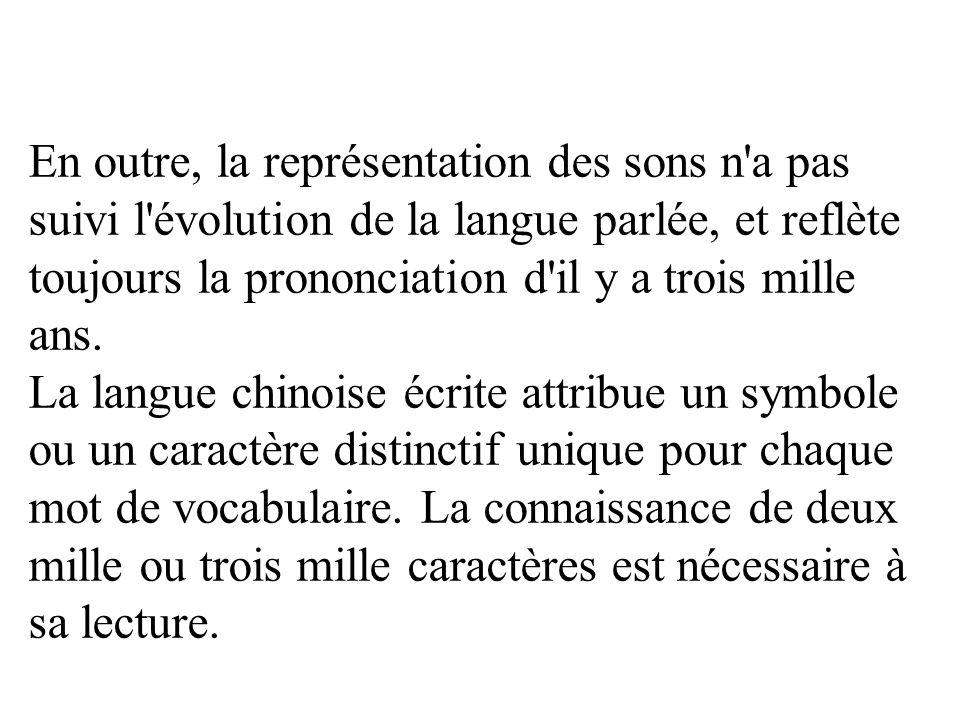 En outre, la représentation des sons n a pas suivi l évolution de la langue parlée, et reflète toujours la prononciation d il y a trois mille ans.
