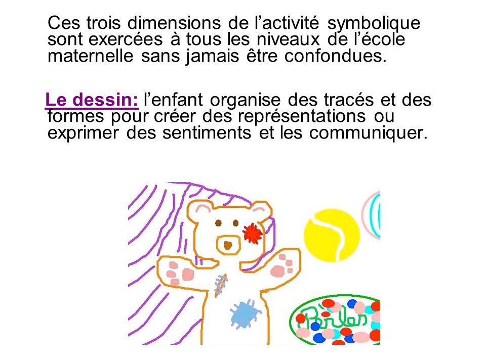 Ces trois dimensions de l'activité symbolique sont exercées à tous les niveaux de l'école maternelle sans jamais être confondues.