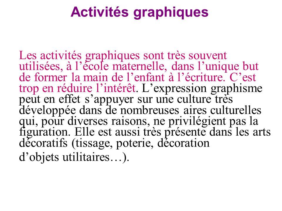 Activités graphiques