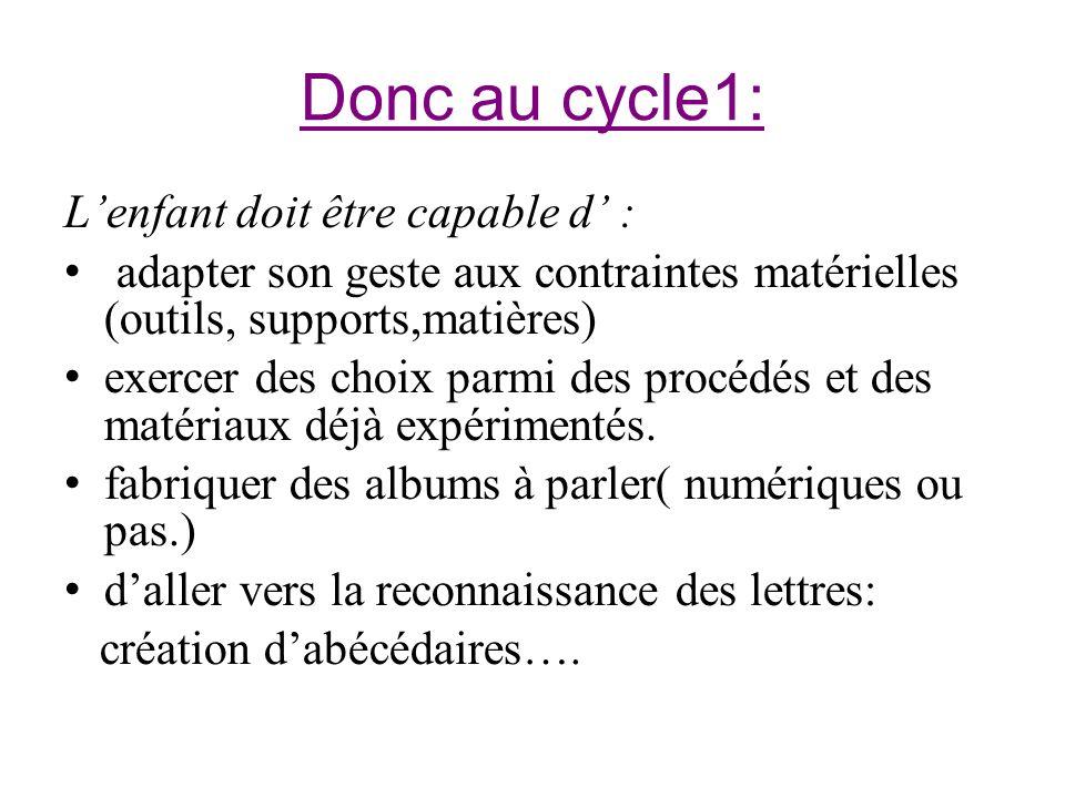 Donc au cycle1: L'enfant doit être capable d' :